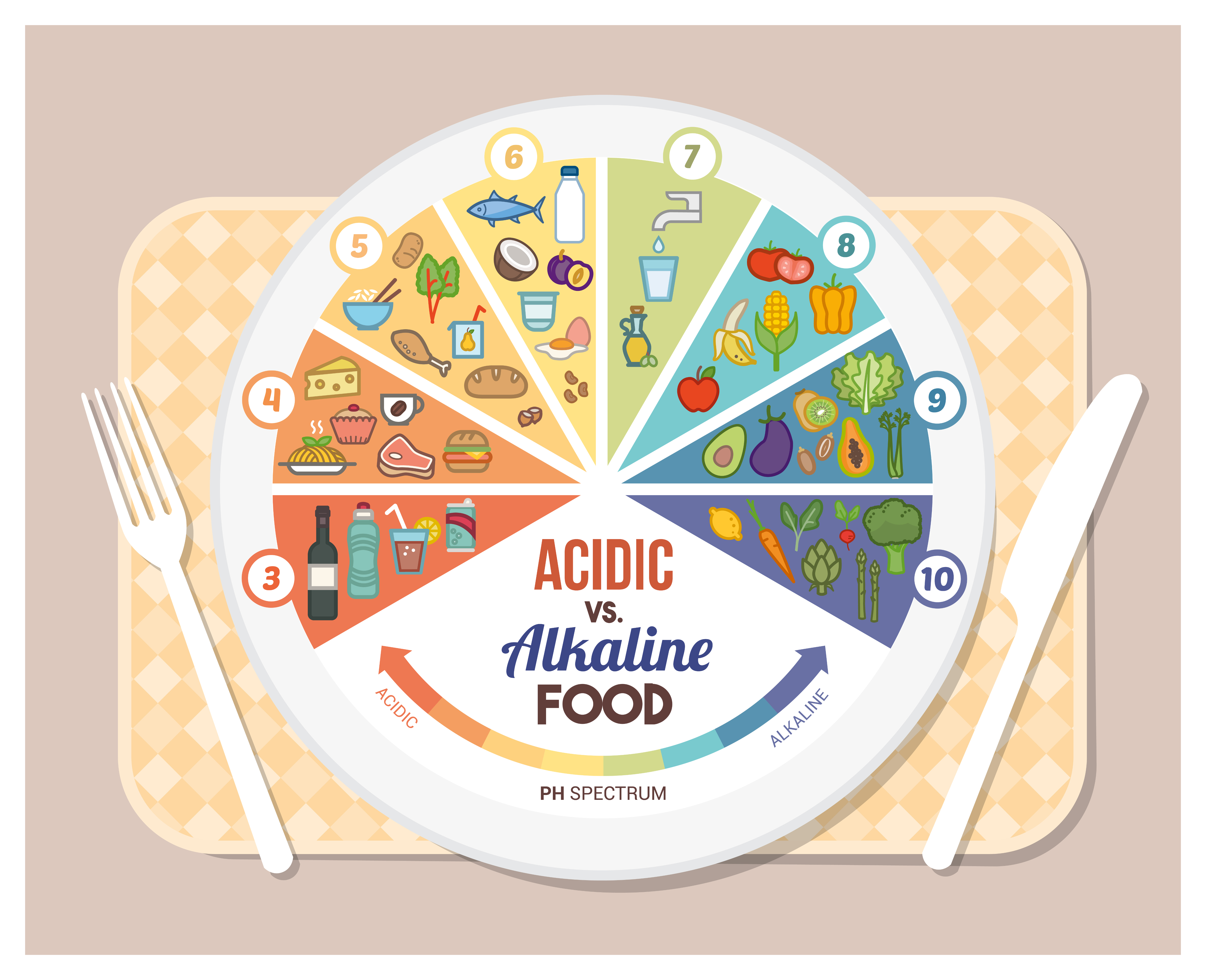 alkaline, diet, food
